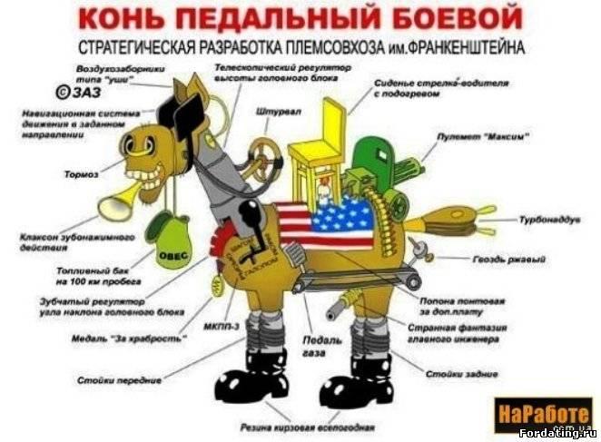 http://www.fordating.ru/_fr/7/7961693.jpg